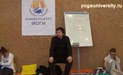 История и философия йоги