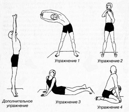 Шанк-пракшалана: очищение физического и тонкого тела